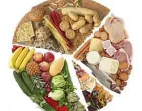Дієва дієта для підшлункової залози: що можна їсти і що не можна фото