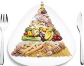Правильне поєднання продуктів для здорового харчування в щоденному меню фото