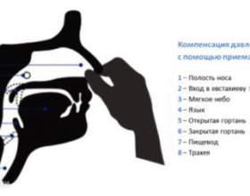 При якому тиску закладає вуха: високому або низькому? фото