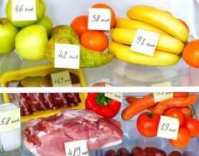 Таблиця витрат калорій: приблизний витрата енергії людиною фото